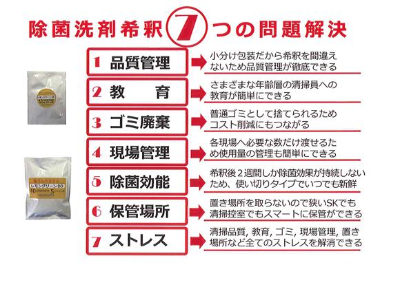 コスケム レモングリーンDD アルミパック商品詳細04