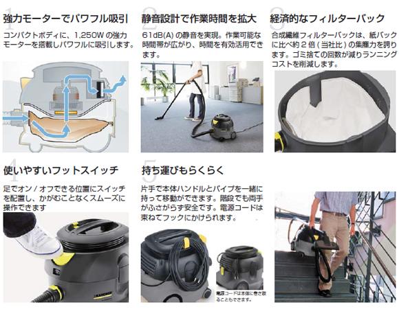 ケルヒャーT12/1商品詳細03