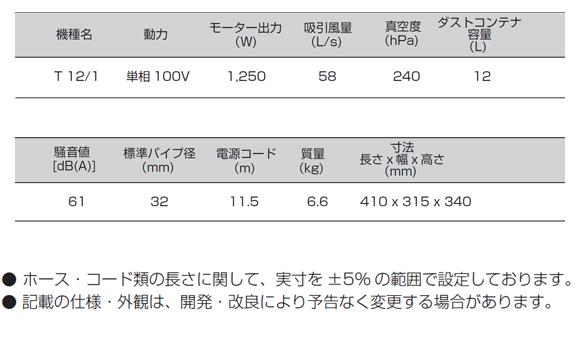 ケルヒャーT12/1商品詳細05