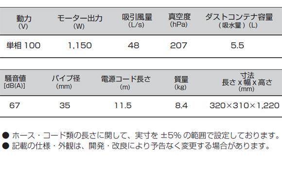 ケルヒャーCV30/1商品詳細07