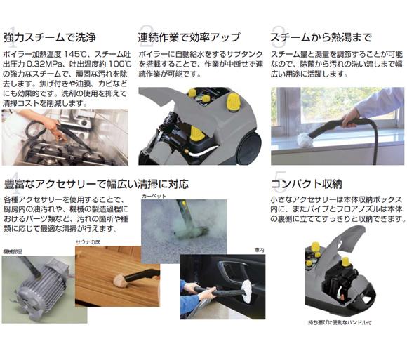 ケルヒャーDE 4002 プラス商品詳細04