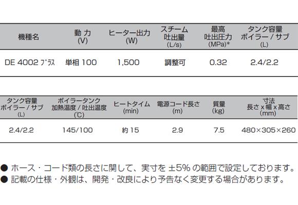 ケルヒャーDE 4002 プラス商品詳細06