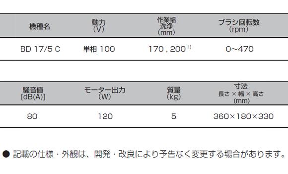 ケルヒャーBD 17/5 C商品詳細07