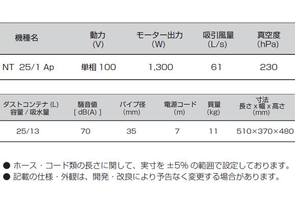 ケルヒャーNT25/1Ap商品詳細07