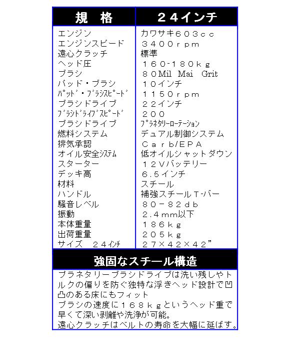 【リース契約可能】サイドワインダー - 24インチプロパン洗浄機ストリッパー商品詳細02