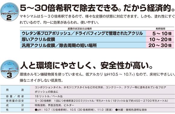 ユーホーニイタカ ザ・リムーバーマキシマム[18L] - 強力樹脂ワックス除去剤商品詳細04