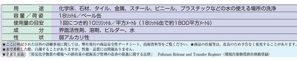 ユーホーニイタカ スピードクリーナー[18L] - 人と環境にやさしい強力万能洗剤商品詳細07