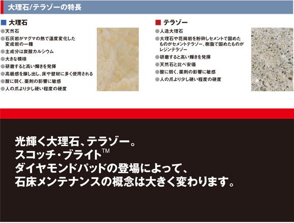 スリーエム ジャパン スコッチ・ブライトダイヤモンドパッド商品詳細03