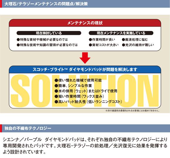 スリーエム ジャパン スコッチ・ブライトダイヤモンドパッド商品詳細06