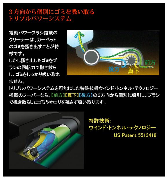 フーバー フーバー・プラチナ コードレススティックバキューム HSV88-LXJ商品詳細07