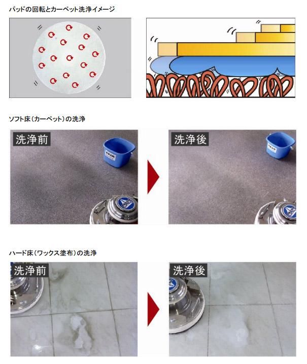 アマノ トレールスター AAP-140 - 揺動回転方式カーペット床洗浄機