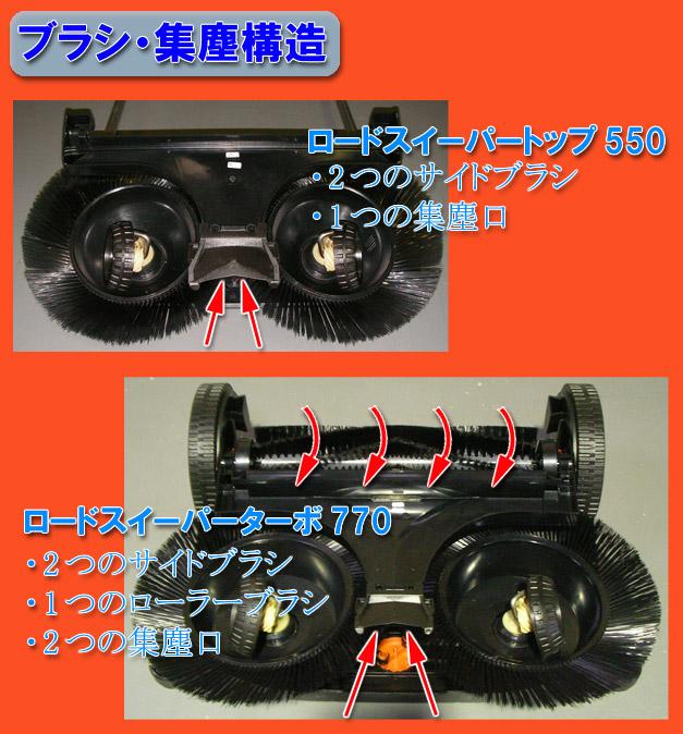 コンドル ロードスイーパー トップ550/ターボ770 ブラシ・集塵構造の違い