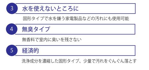 ノーリス スーパーソリッド[110g] - 研磨剤を含まない業務用中性万能クリーナー 02