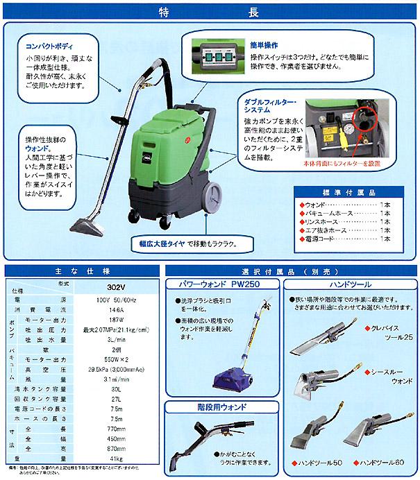 【リース契約可能】蔵王産業 スーパーリンサー302C【代引不可】02
