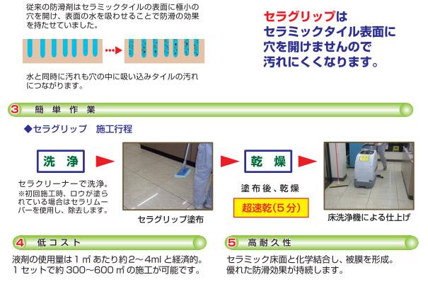 横浜油脂工業(リンダ)  セラグリップ - 撥水膜タイプ セラミックタイル用防滑剤02