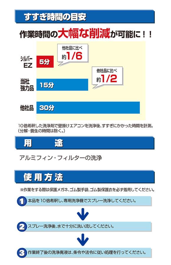 横浜油脂工業(リンダ) シルバーEz(イージー)[10kg] - 専用リンス剤不要のノンリンスタイプアルミフィンクリーナー02