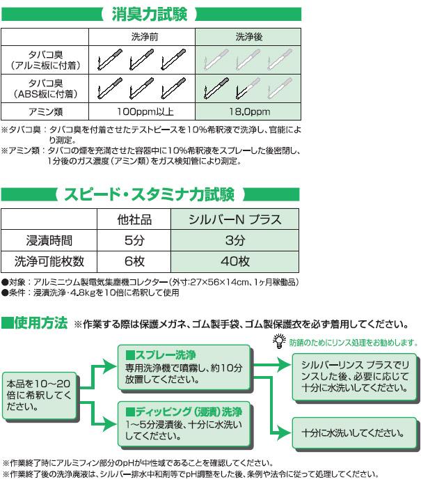 横浜油脂工業(リンダ) シルバーNプラス - アルミフィン洗浄剤・強力タイプ05