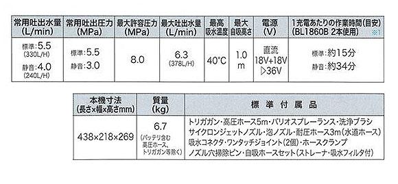 マキタ MHW080DPG2_06