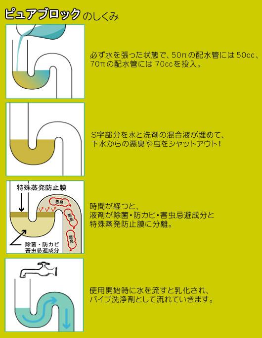 ピュアブロック【1L】04