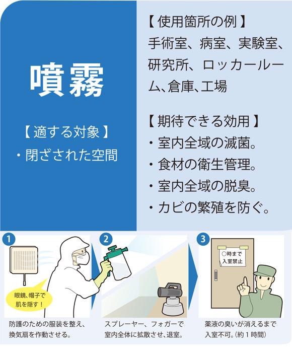S.M.S.Japan ワイバーン[3.8L] - 消臭・殺菌・抗菌剤 03