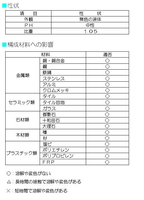 クリアライト工業 バイオダッシュL[20kg] 02