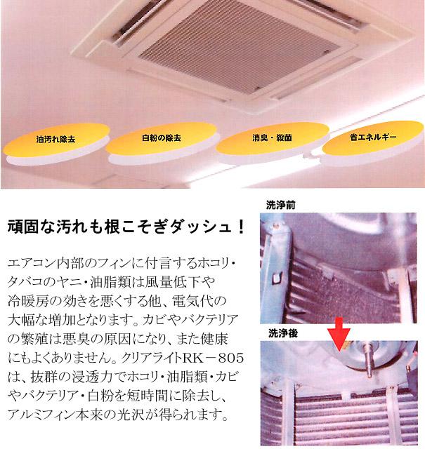 クリアライト工業 RK-805[4kg/10kg/20kg] - アルミフィン洗浄剤(強力タイプ) 02