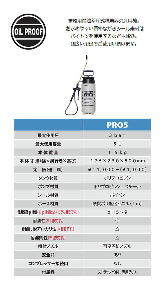 グロリア 蓄圧式噴霧器 PRO5 - 耐油仕様 01